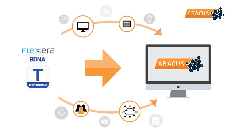 ABACUS and BDNA Technopedia
