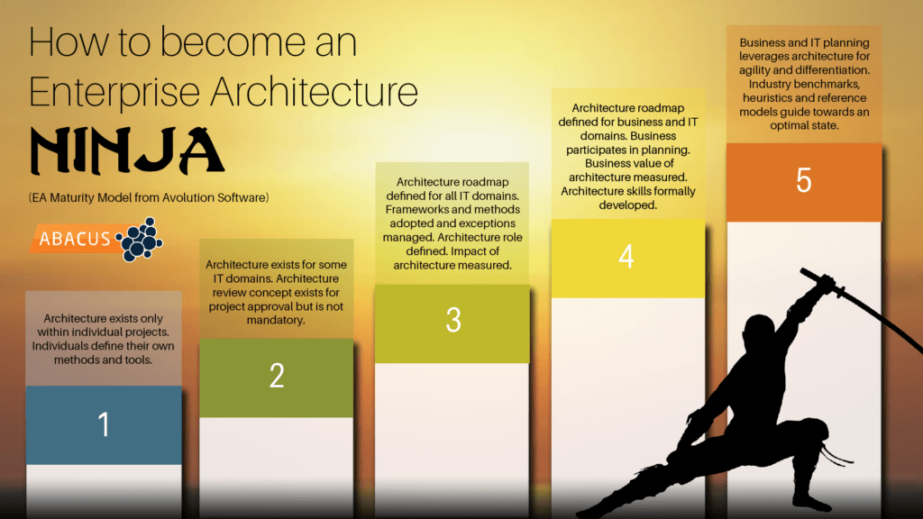 How to become an enterprise architecture ninja