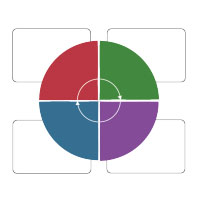 Enterprise Architecture Frameworks - Balance Scorecard