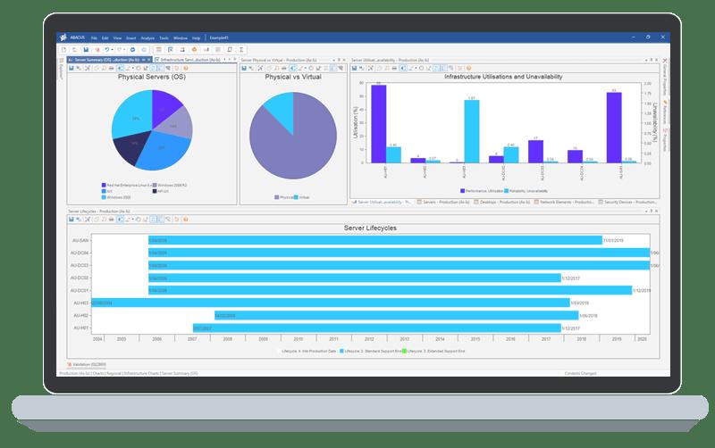 ABACUS Enterprise Portfolio Manager