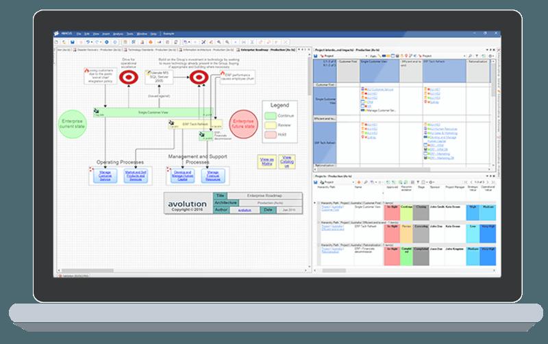 ABACUS IT Portfolio Manager
