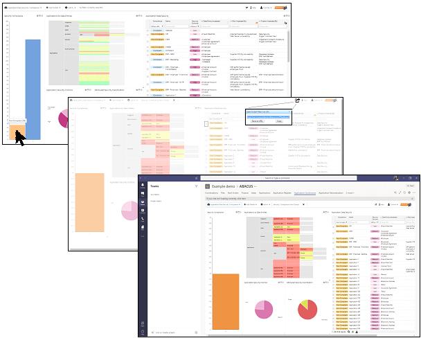 share targeted analysis via dashboard URLs