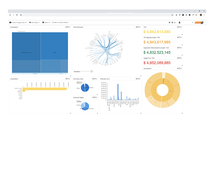 ABACUS Enterprise Interactive Dashboard