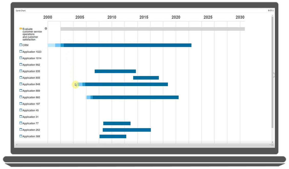 Track remediation projects with Gantt Charts