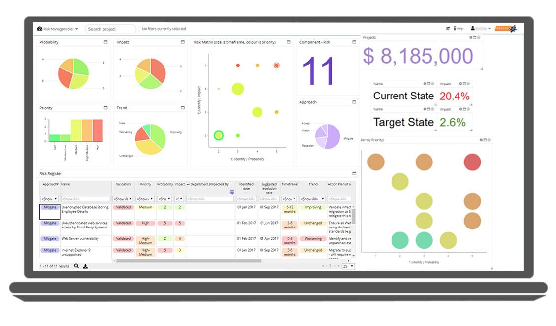 EA Risk Reporting Dashboard