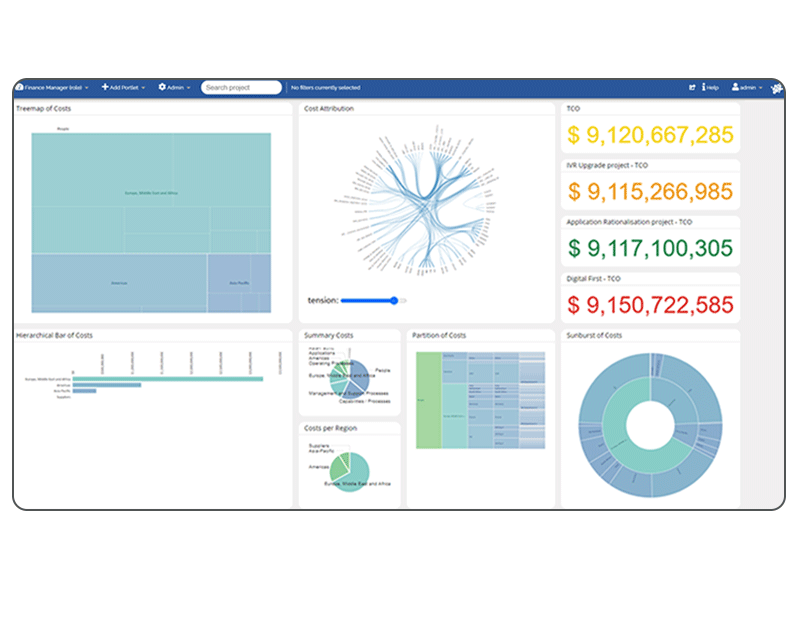 Finance Manager Dashboard View in Enterprise