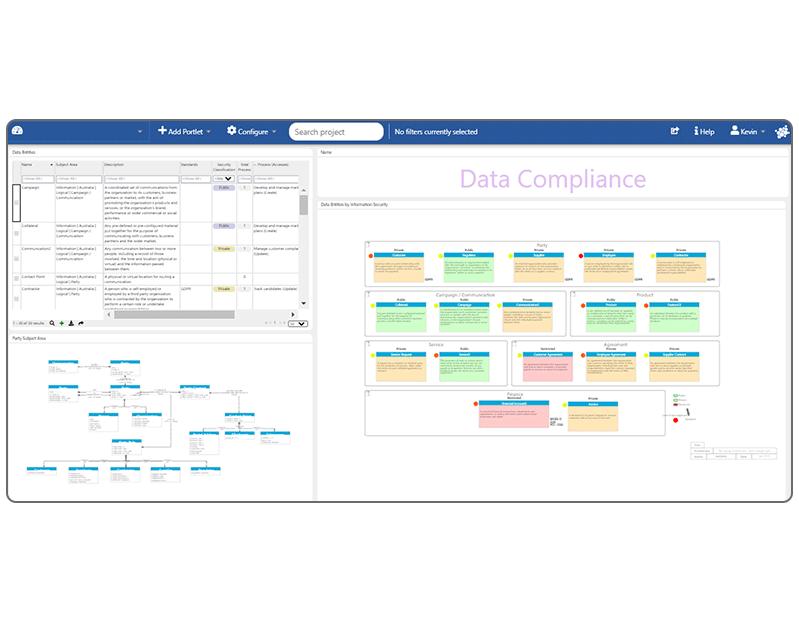 ABACUS Data Compliance Dashboard