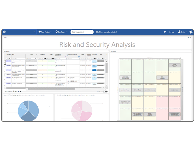 ABACUS Risk and Security Dashboard