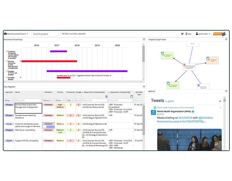 Roadmapping for Resilience dashboard